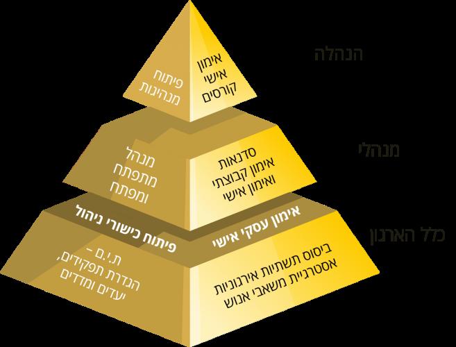 HodayaPyramid.2